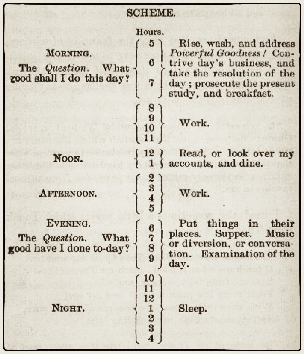 Benjamin Franklin's ideal daily routine as it appeared in the original edition of his autobiography.