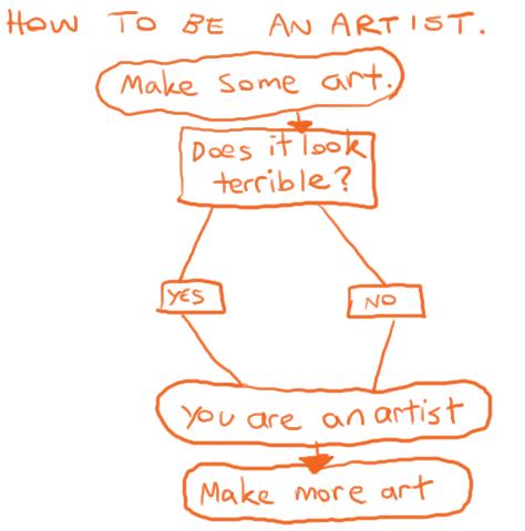 How to Be an Artist-Final