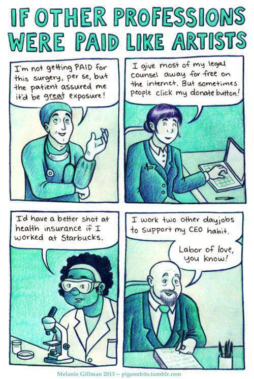 If Other People Were Paid Like Artists